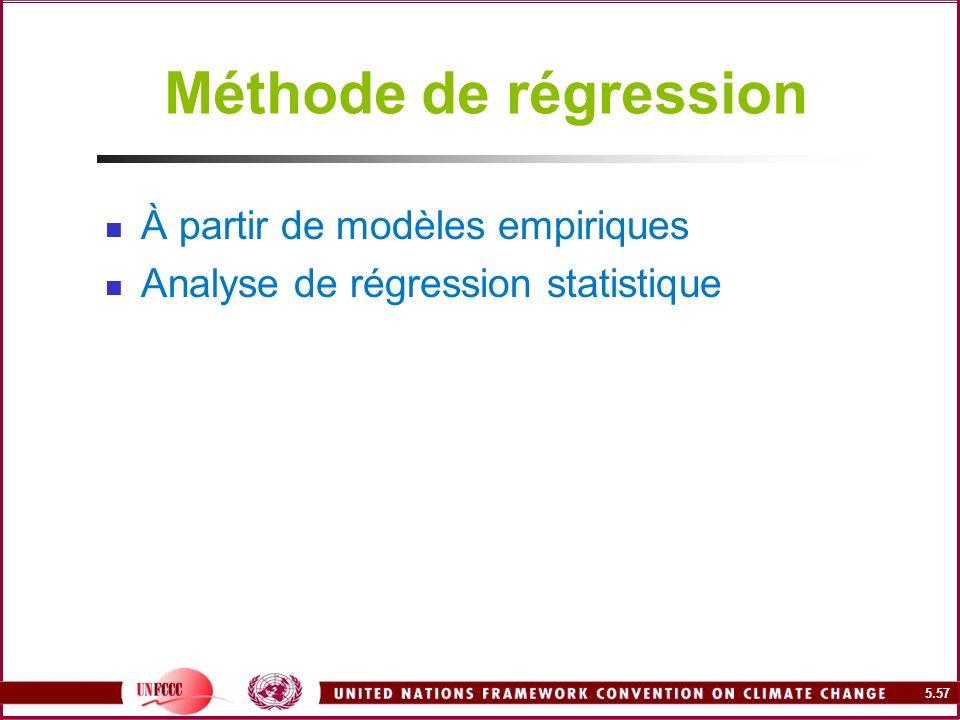 Méthode de régression À partir de modèles empiriques