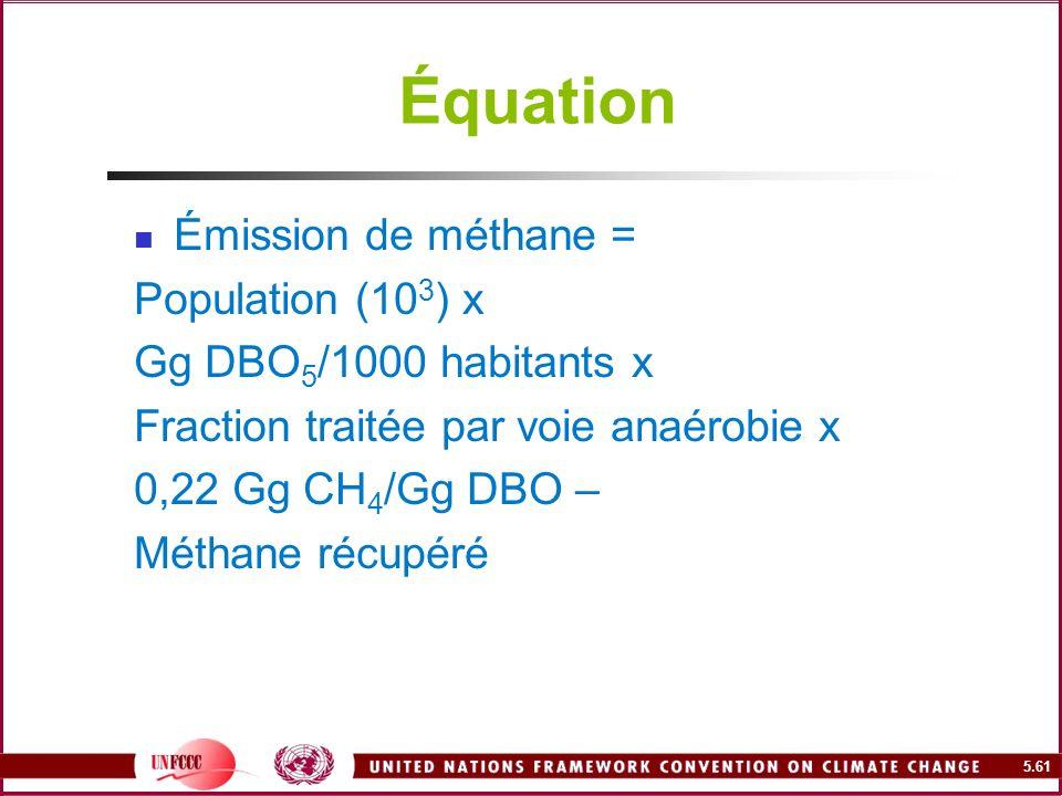 Équation Émission de méthane = Population (103) x
