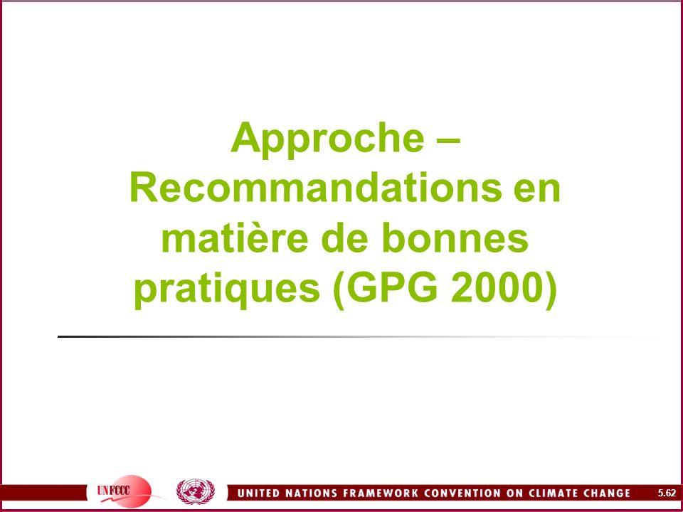 Approche – Recommandations en matière de bonnes pratiques (GPG 2000)