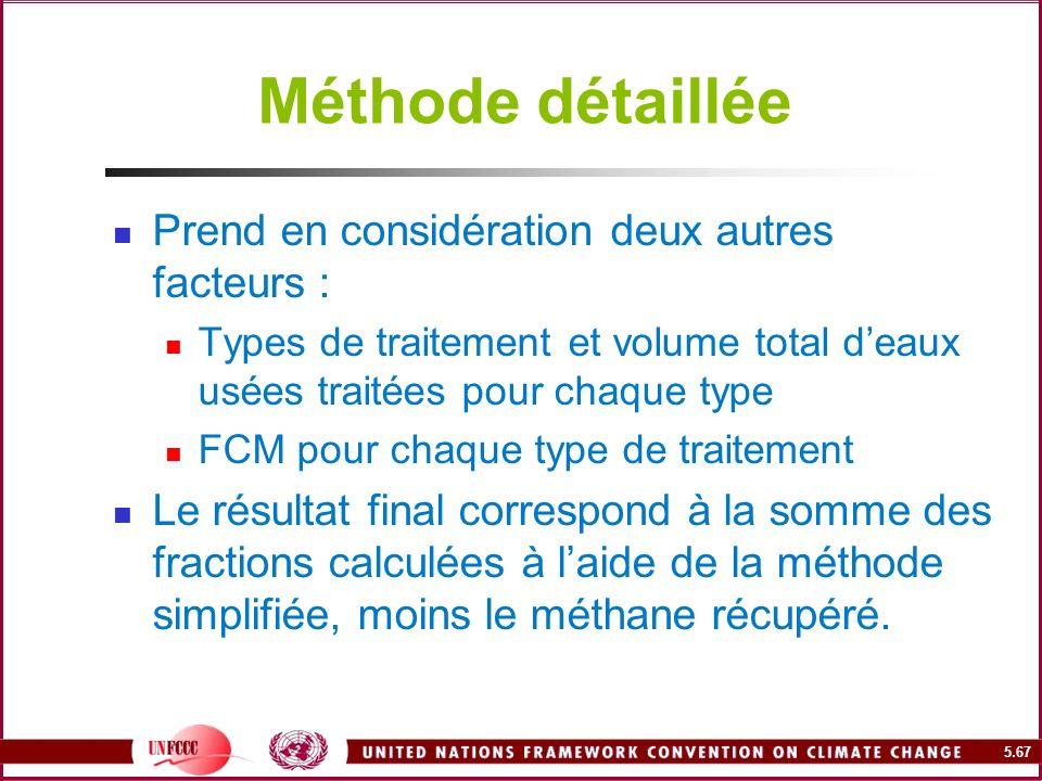 Méthode détaillée Prend en considération deux autres facteurs :