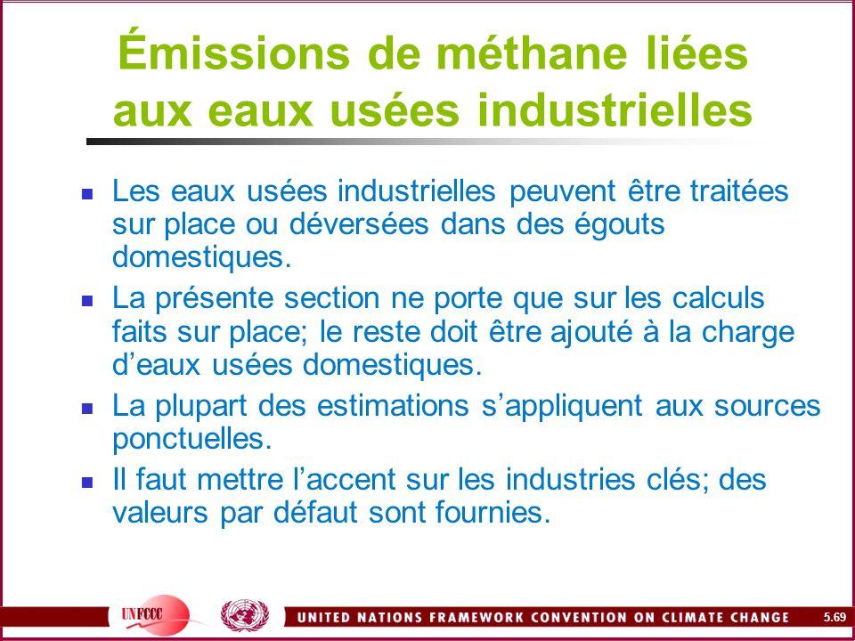 Émissions de méthane liées aux eaux usées industrielles