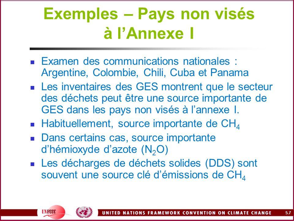 Exemples – Pays non visés à l'Annexe I