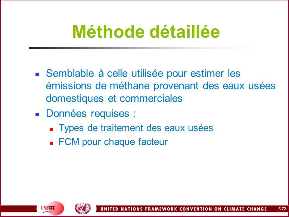 Méthode détaillée Semblable à celle utilisée pour estimer les émissions de méthane provenant des eaux usées domestiques et commerciales.