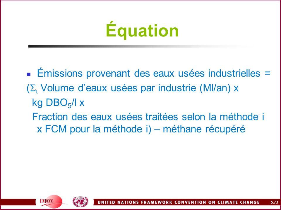 Équation Émissions provenant des eaux usées industrielles =