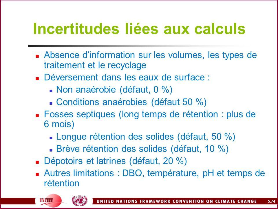 Incertitudes liées aux calculs