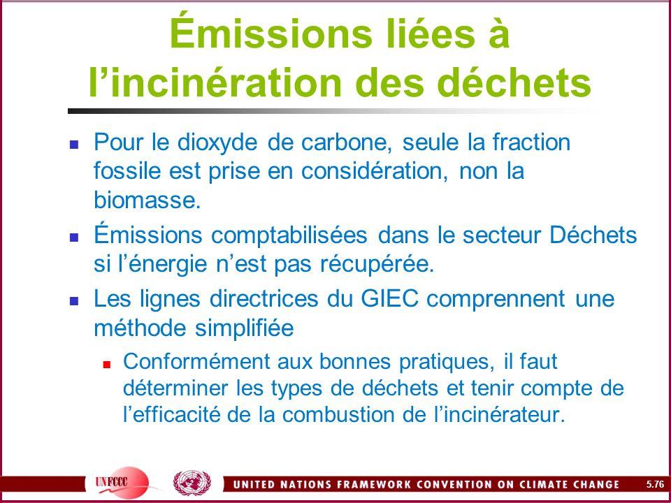 Émissions liées à l'incinération des déchets