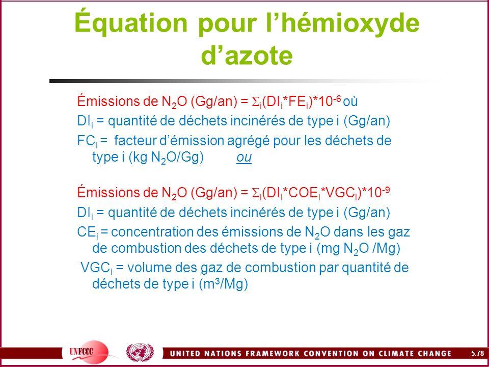 Équation pour l'hémioxyde d'azote