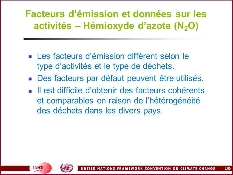 Facteurs d'émission et données sur les activités – Hémioxyde d'azote (N2O)