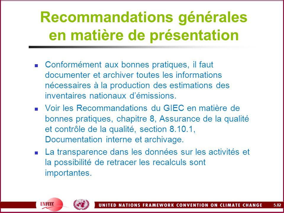Recommandations générales en matière de présentation