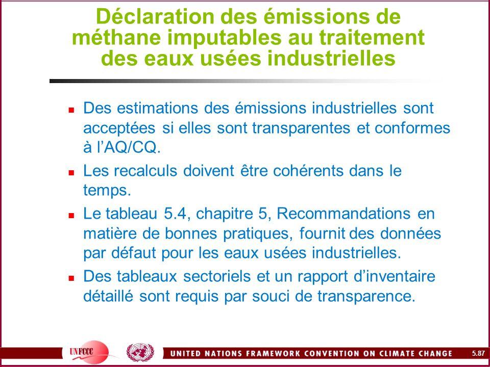 Déclaration des émissions de méthane imputables au traitement des eaux usées industrielles
