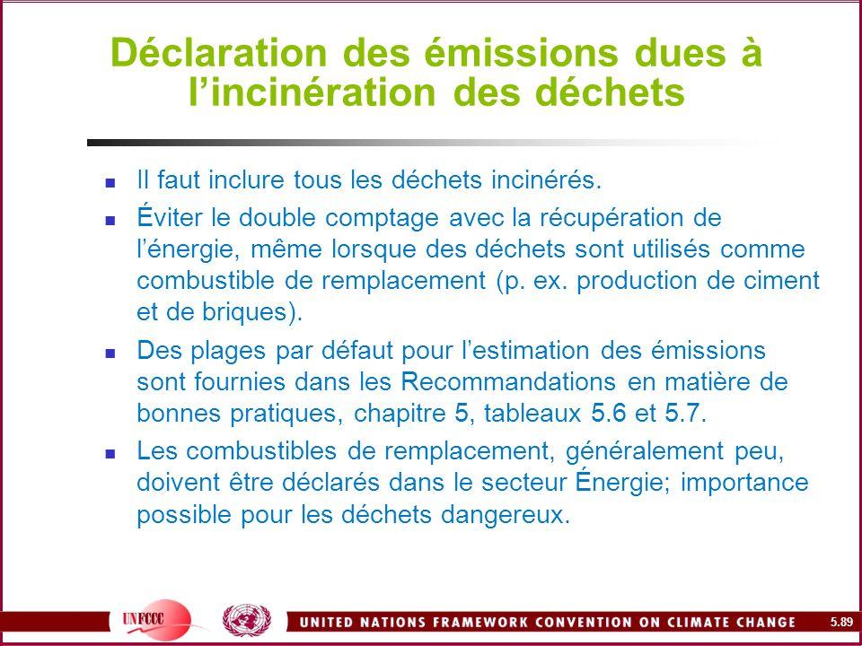 Déclaration des émissions dues à l'incinération des déchets