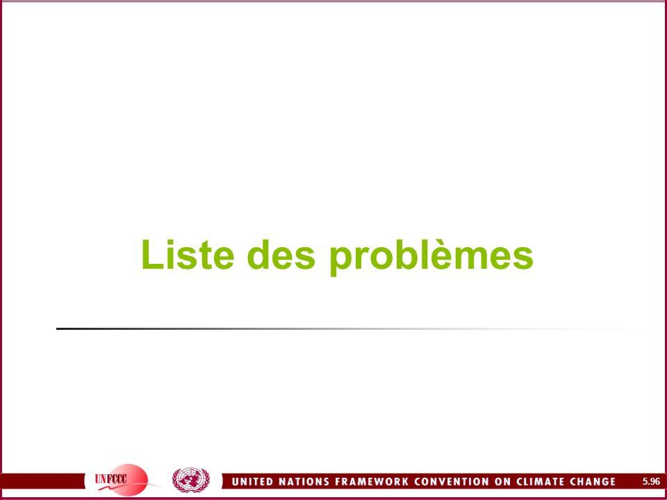 Liste des problèmes