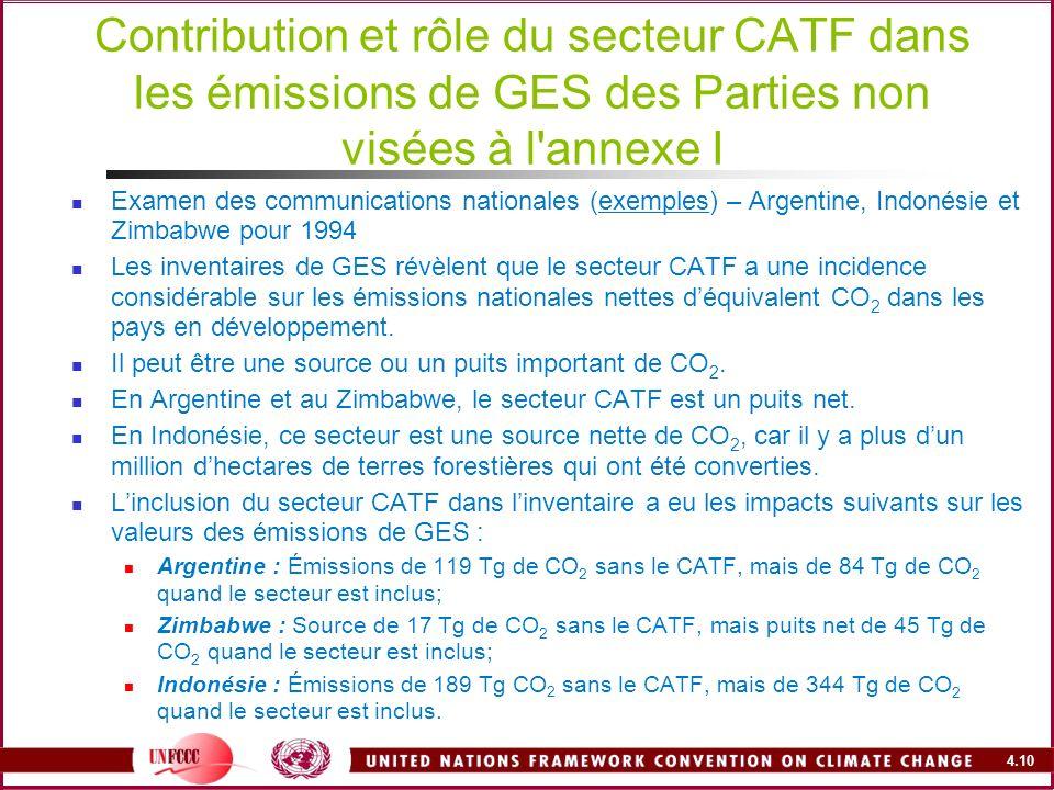 Contribution et rôle du secteur CATF dans les émissions de GES des Parties non visées à l annexe I