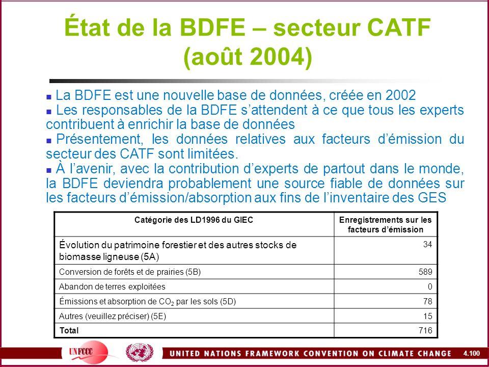 État de la BDFE – secteur CATF (août 2004)