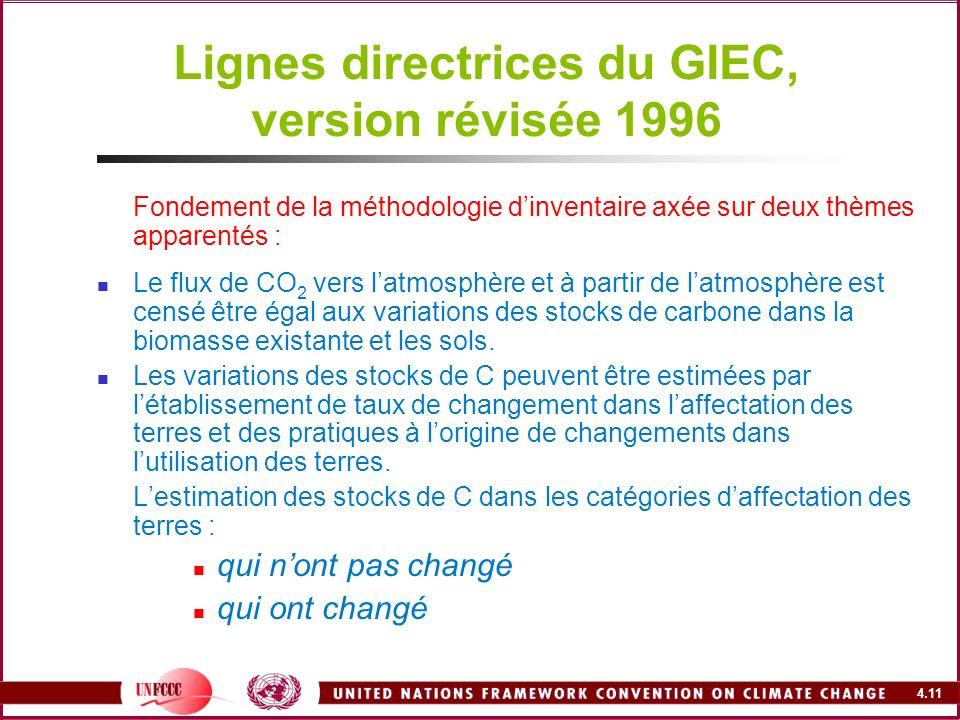 Lignes directrices du GIEC, version révisée 1996