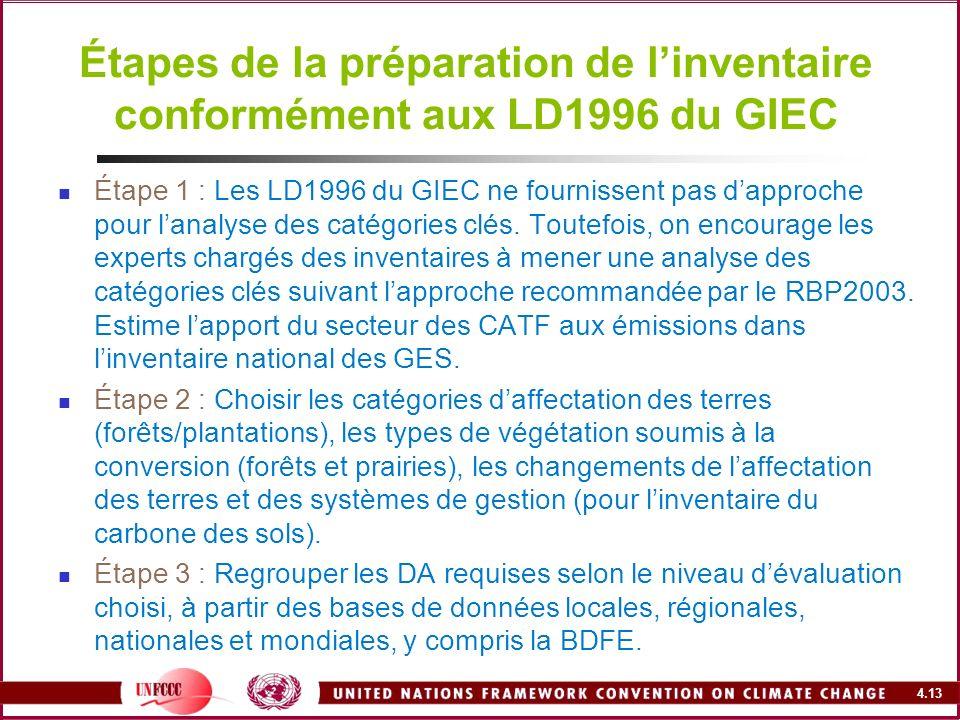 Étapes de la préparation de l'inventaire conformément aux LD1996 du GIEC