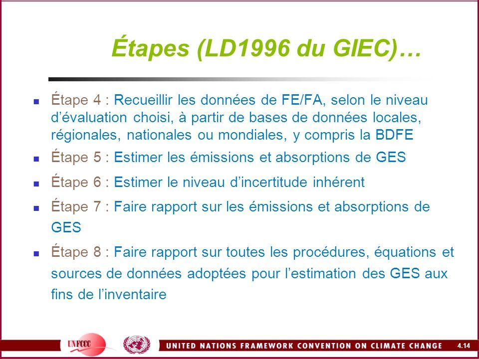 Étapes (LD1996 du GIEC)…