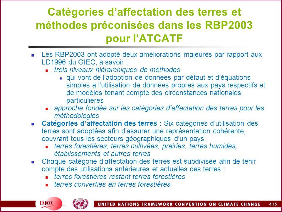 Catégories d'affectation des terres et méthodes préconisées dans les RBP2003 pour l'ATCATF