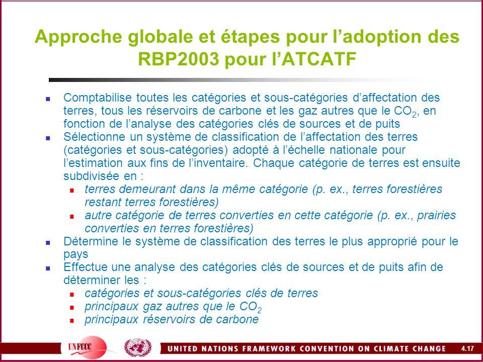 Approche globale et étapes pour l'adoption des RBP2003 pour l'ATCATF