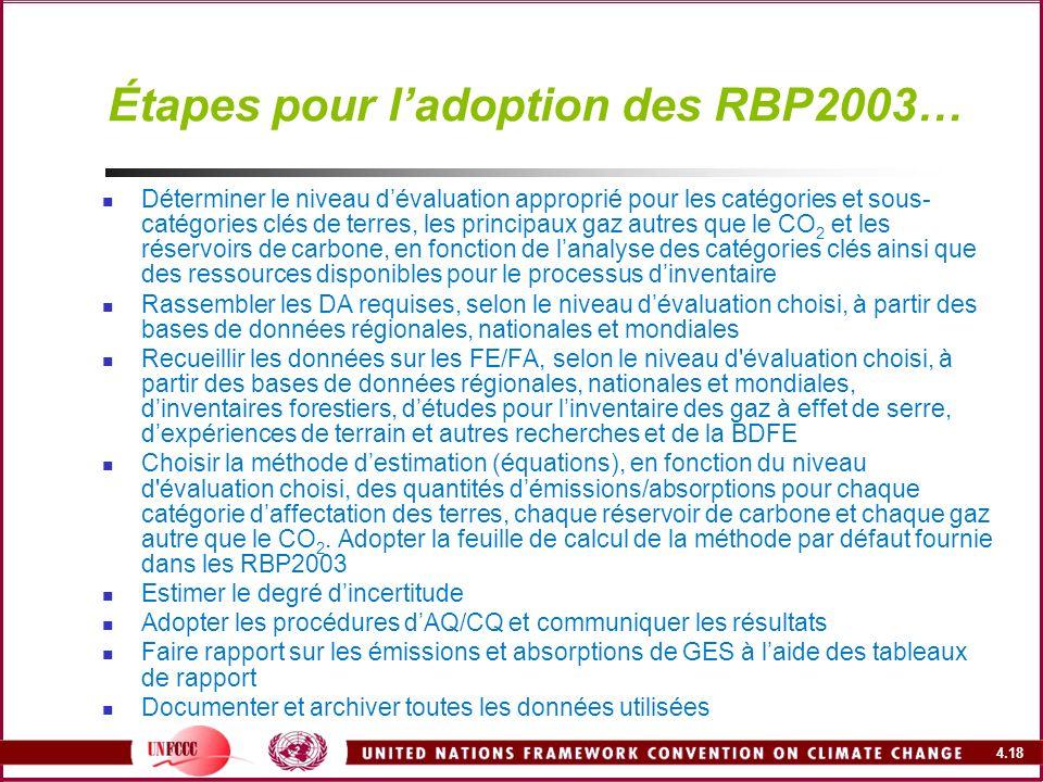 Étapes pour l'adoption des RBP2003…