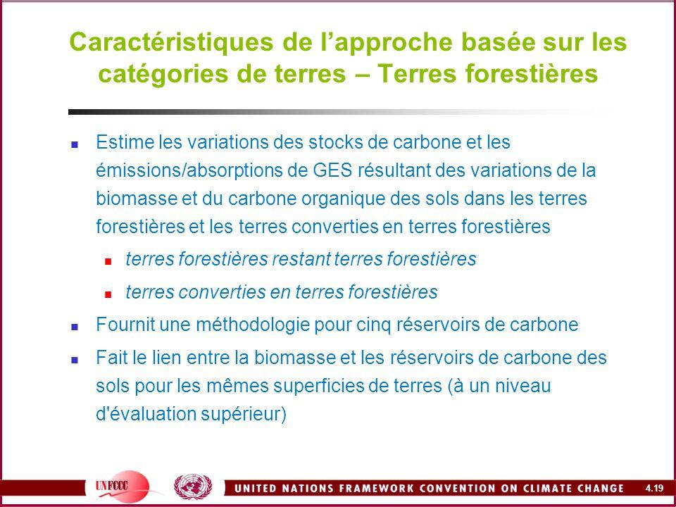 Caractéristiques de l'approche basée sur les catégories de terres – Terres forestières