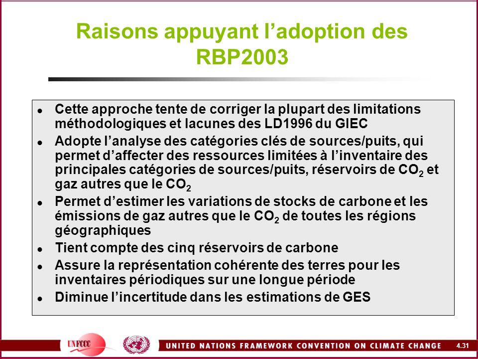 Raisons appuyant l'adoption des RBP2003