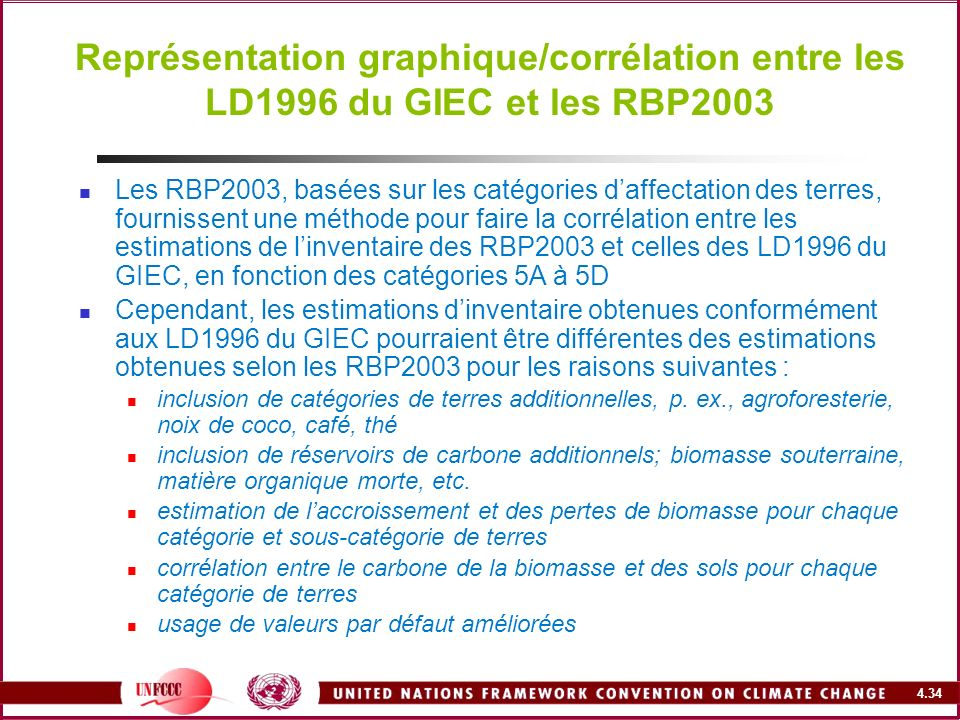 Représentation graphique/corrélation entre les LD1996 du GIEC et les RBP2003