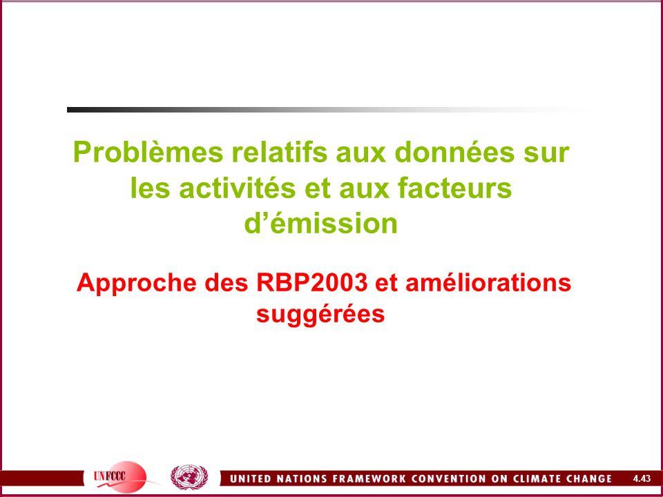 Problèmes relatifs aux données sur les activités et aux facteurs d'émission Approche des RBP2003 et améliorations suggérées