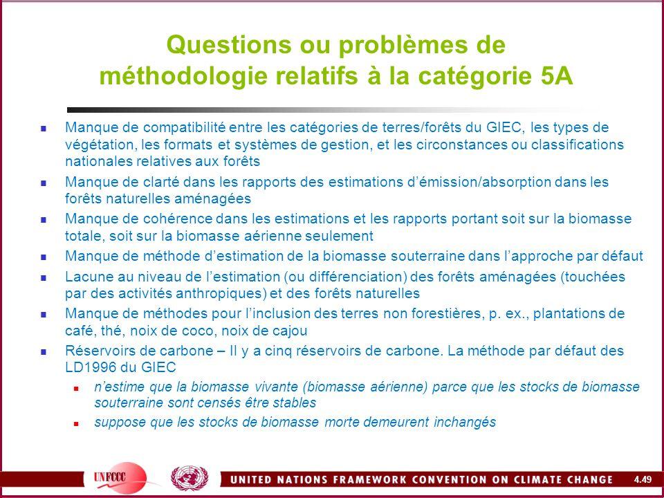 Questions ou problèmes de méthodologie relatifs à la catégorie 5A