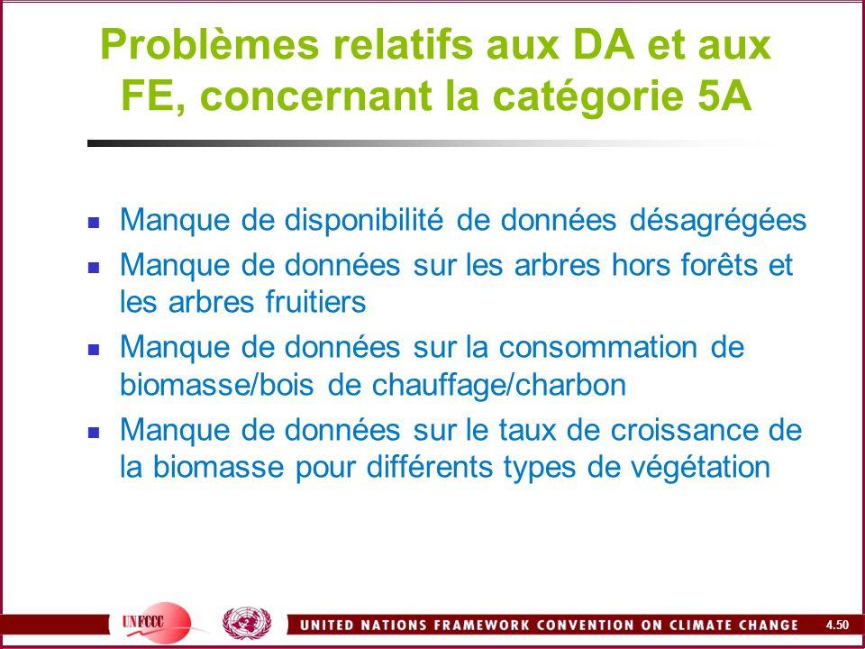 Problèmes relatifs aux DA et aux FE, concernant la catégorie 5A