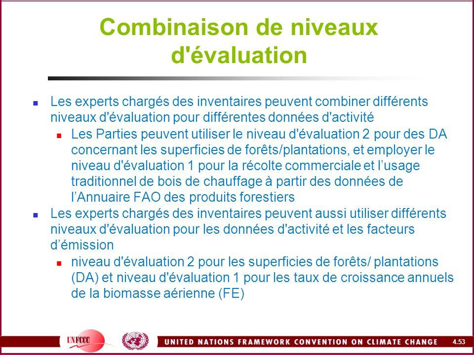 Combinaison de niveaux d évaluation