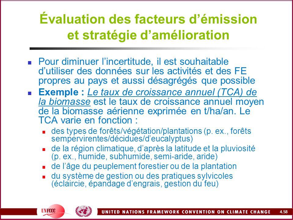 Évaluation des facteurs d'émission et stratégie d'amélioration