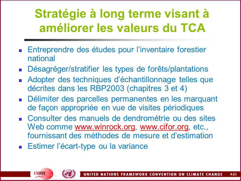 Stratégie à long terme visant à améliorer les valeurs du TCA
