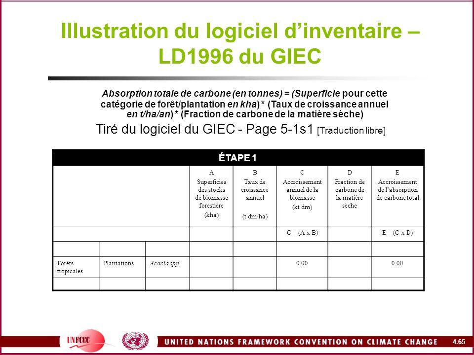 Illustration du logiciel d'inventaire – LD1996 du GIEC