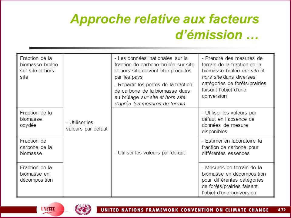 Approche relative aux facteurs d'émission …
