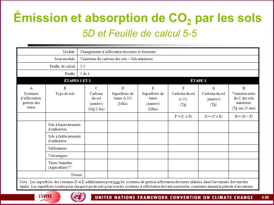 Émission et absorption de CO2 par les sols 5D et Feuille de calcul 5-5