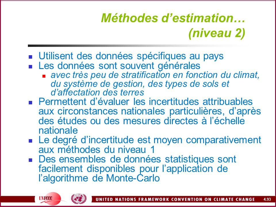 Méthodes d'estimation… (niveau 2)