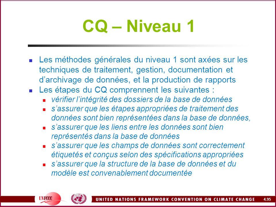 CQ – Niveau 1
