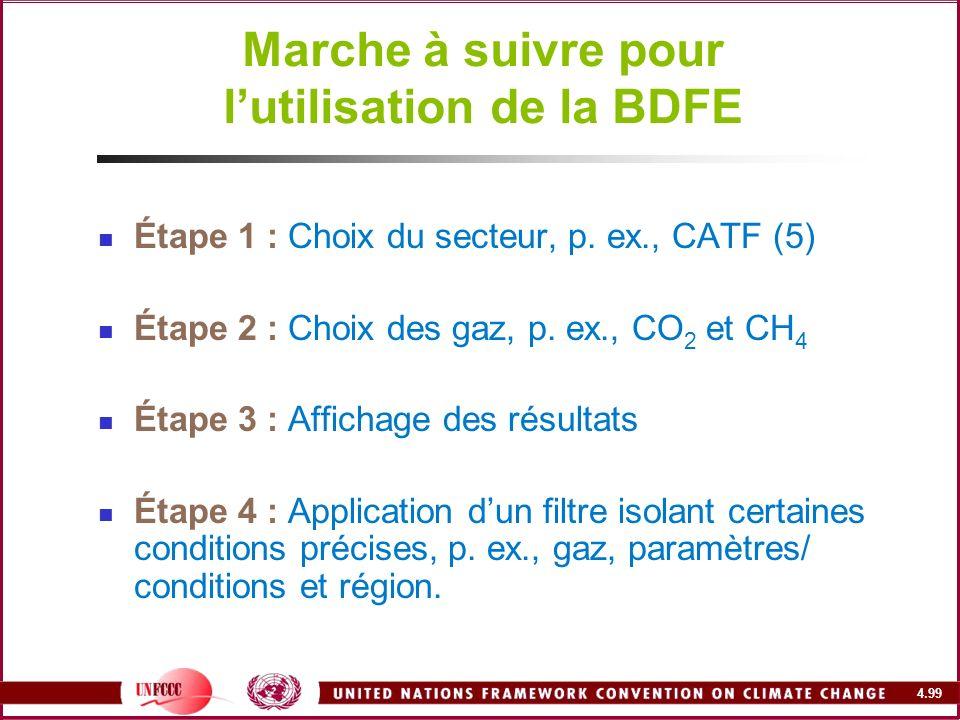 Marche à suivre pour l'utilisation de la BDFE