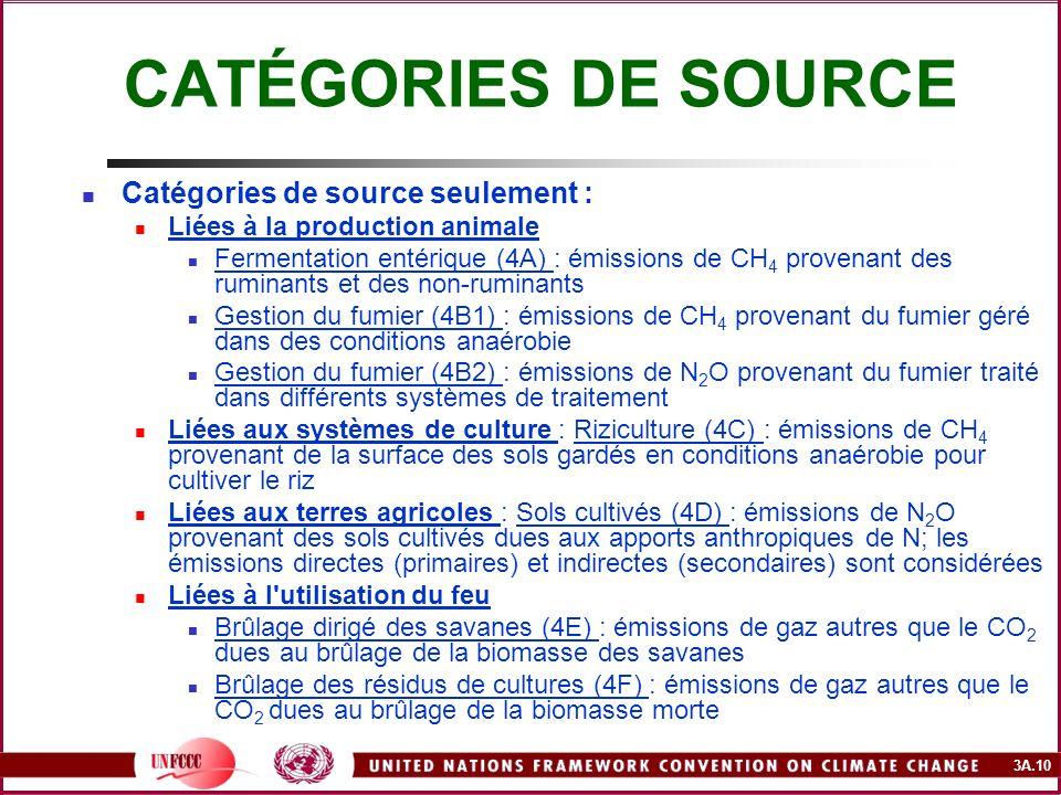 CATÉGORIES DE SOURCE Catégories de source seulement :