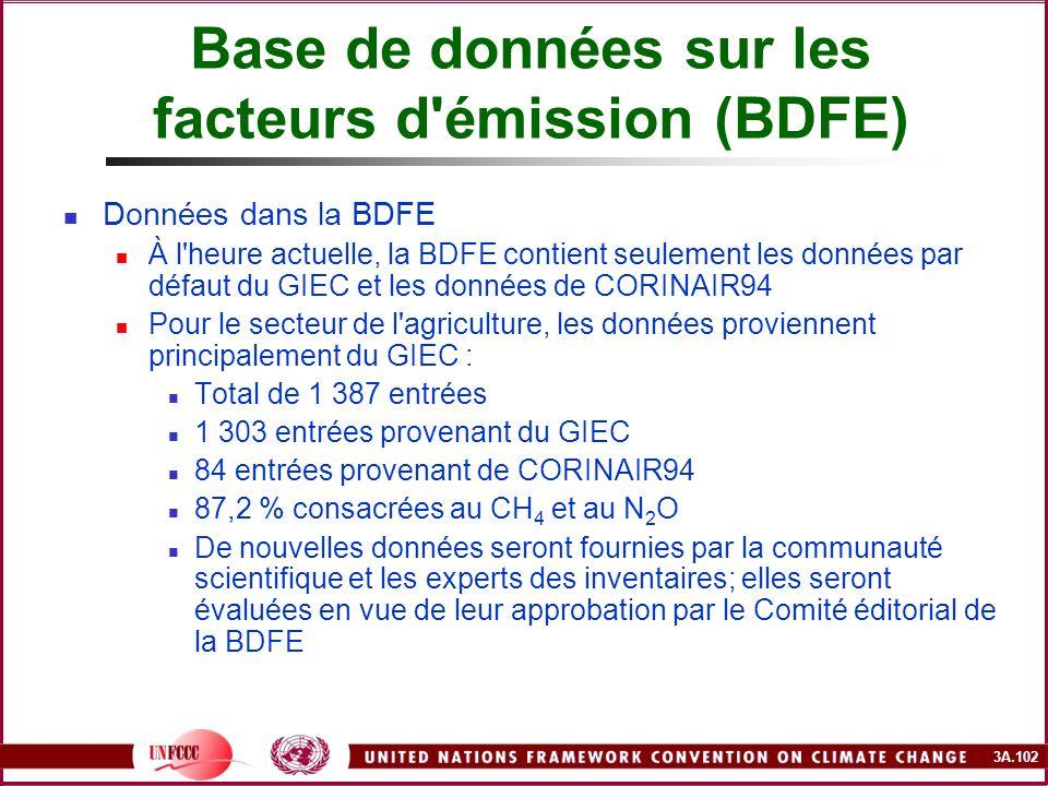 Base de données sur les facteurs d émission (BDFE)