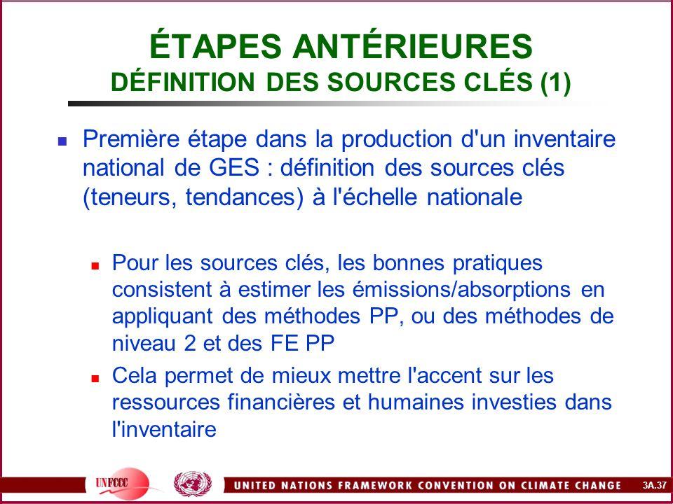 ÉTAPES ANTÉRIEURES DÉFINITION DES SOURCES CLÉS (1)
