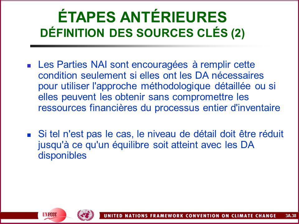 ÉTAPES ANTÉRIEURES DÉFINITION DES SOURCES CLÉS (2)