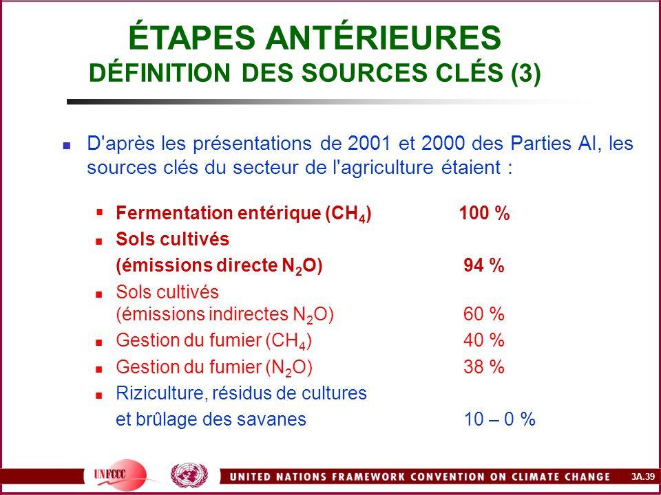 ÉTAPES ANTÉRIEURES DÉFINITION DES SOURCES CLÉS (3)