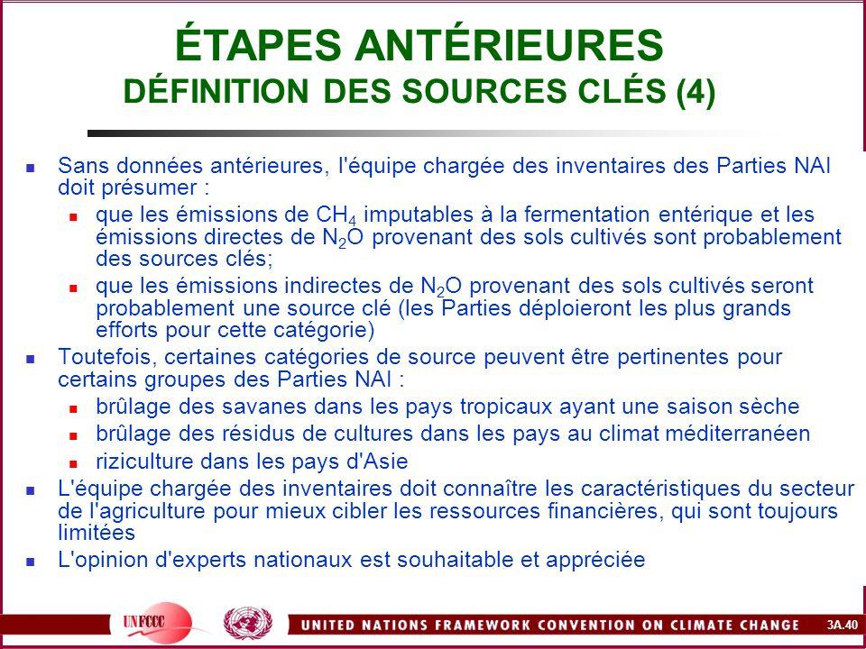 ÉTAPES ANTÉRIEURES DÉFINITION DES SOURCES CLÉS (4)