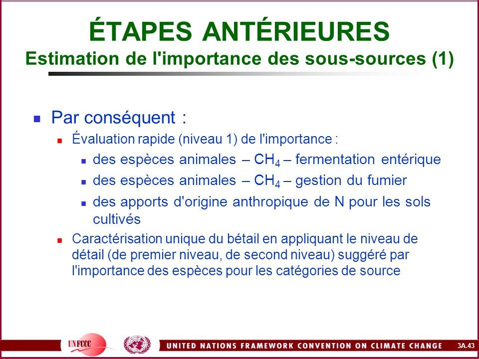 ÉTAPES ANTÉRIEURES Estimation de l importance des sous-sources (1)