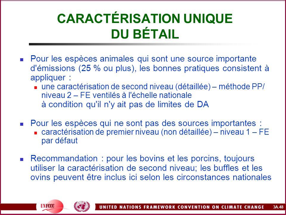 CARACTÉRISATION UNIQUE DU BÉTAIL