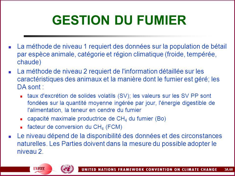 GESTION DU FUMIER