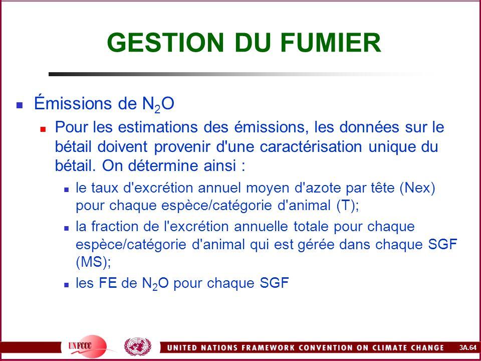GESTION DU FUMIER Émissions de N2O