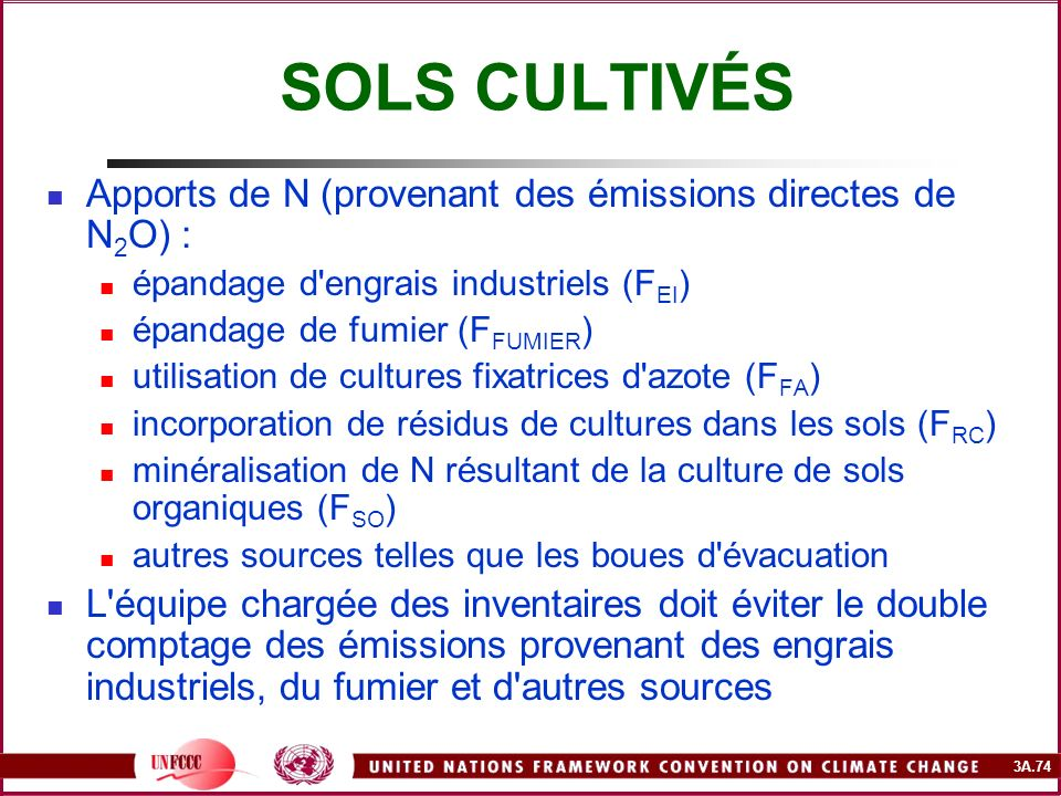 SOLS CULTIVÉS Apports de N (provenant des émissions directes de N2O) :